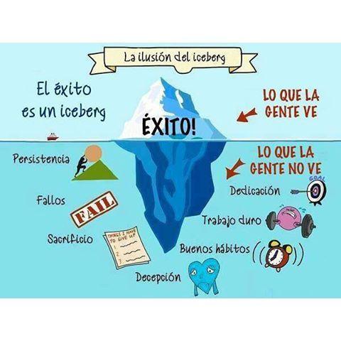 Iceberg-positiveth